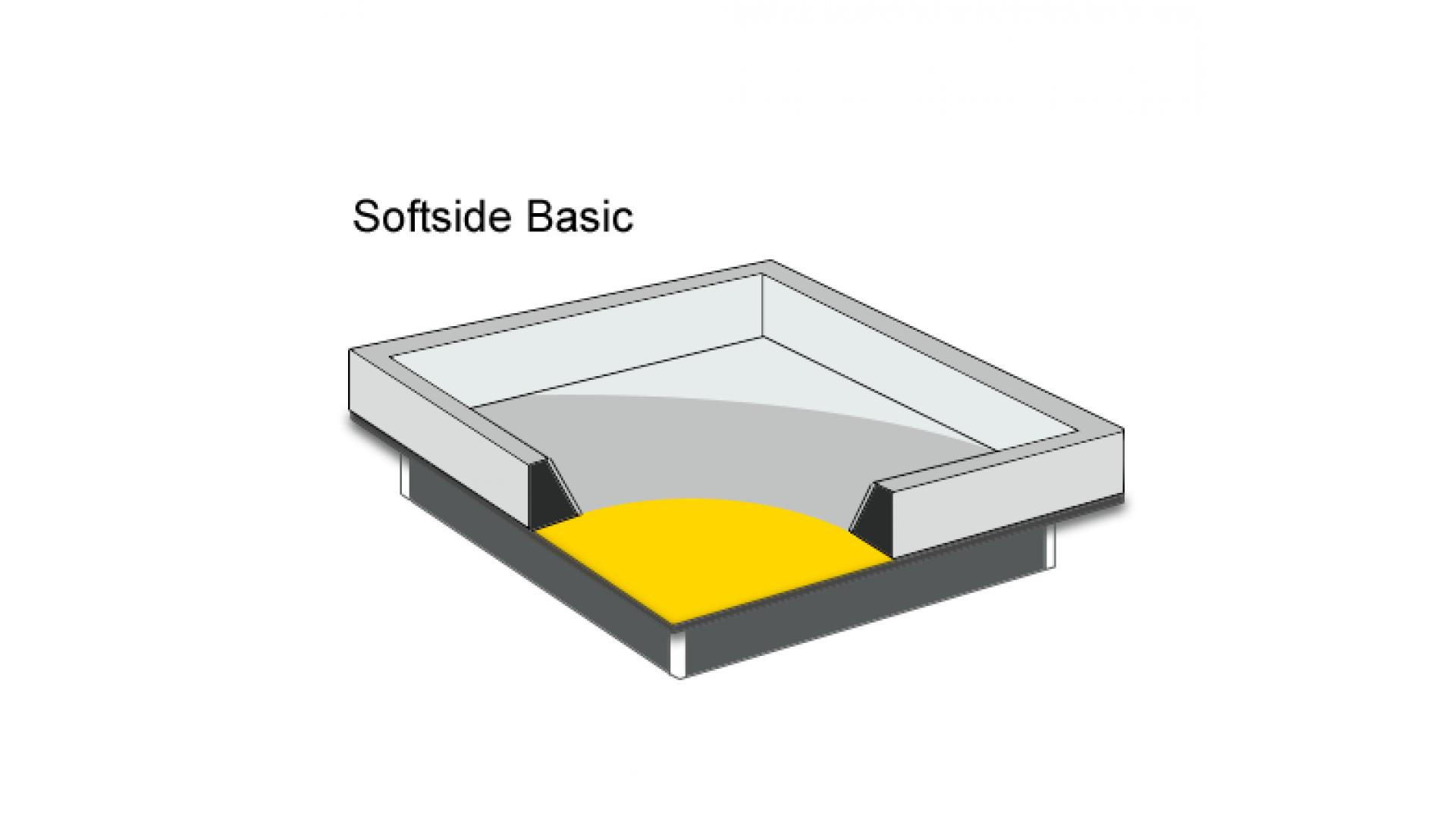 waterbed veiligheidsvoering softside basic