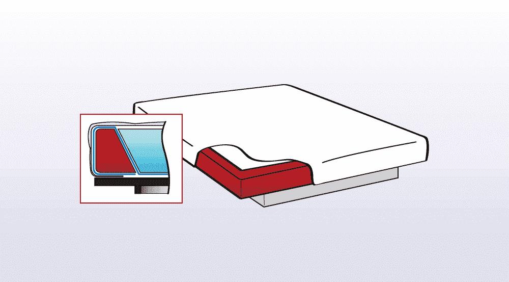 voorbeeld van een softside basic waterbed