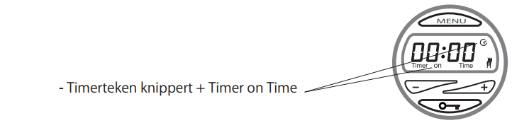 timer on time